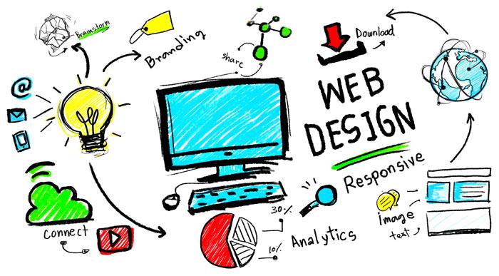 llustration des Webdesign Paderborn Designprozesses